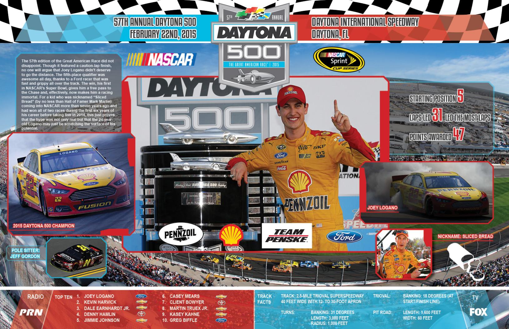 2015 Daytona 500 Infographic